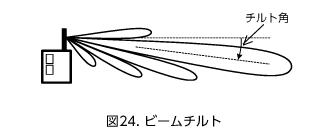 lv042